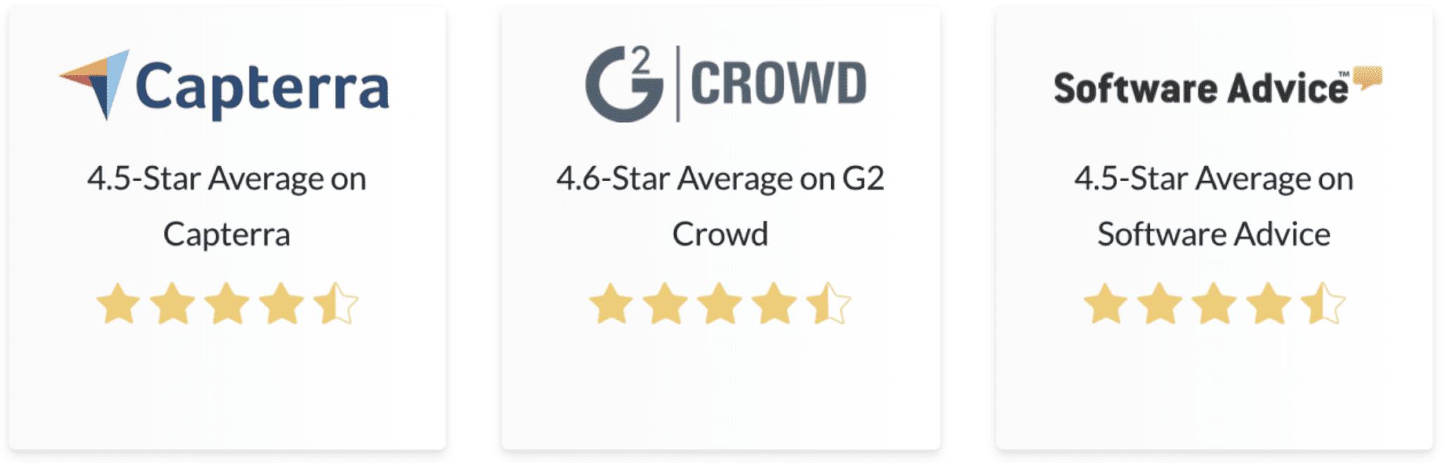 Star ratings reviews